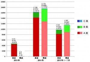 业余无线电操作证_新闻动态详细-中国无线电协会业余无线电分会